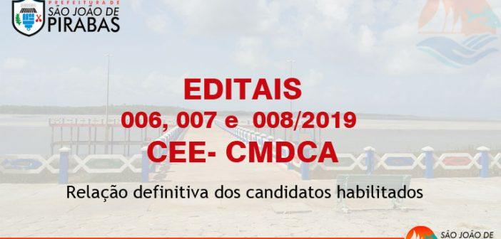 Editais para escolha dos membros do CONSELHO TUTELAR DO MUNICÍPIO DE SÃO JOÃO DE PIRABAS