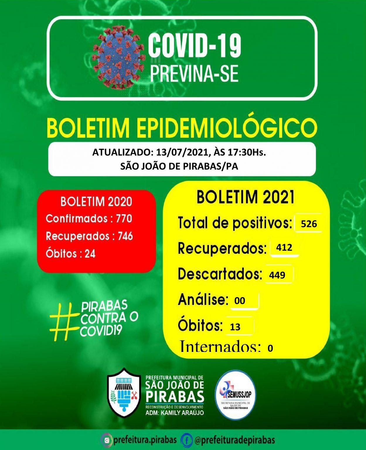 Boletim COVID-19 (13/07/2021) - Prefeitura Municipal de ...